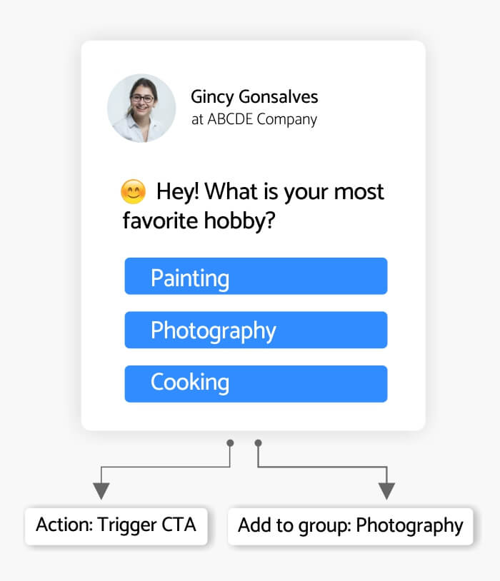 Personalized product recommendations for first time visitors
