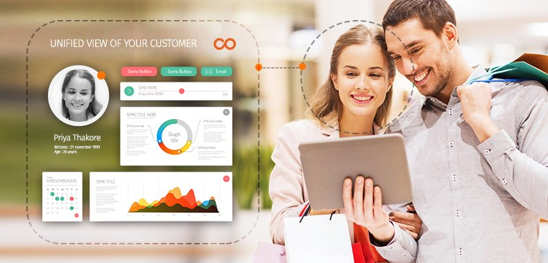 How an Integrated 360-Degree View of the Customer can Boost your Marketing