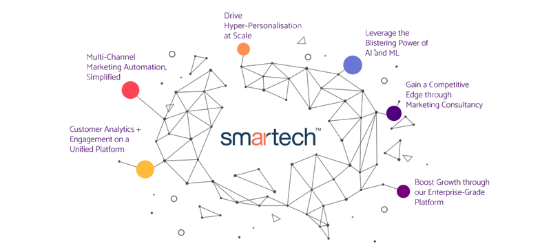 Why Smartech