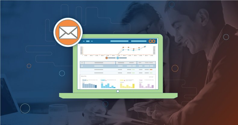 Make your email marketing a success with advanced analytics on Netcore Smartech dashboard