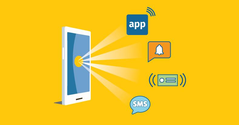 The Complete Mobile Marketing Suite in Netcore Smartech!