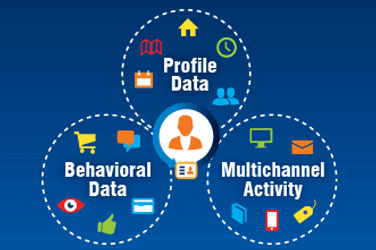 A Unified Customer View for Targeted Personalised Campaigns