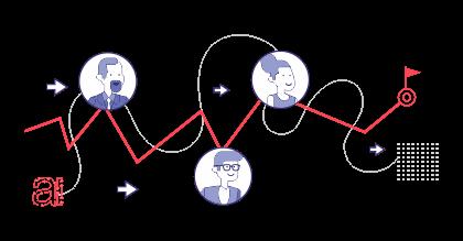 Visualize user journeys