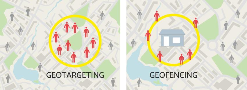 Geotargeting & Geofencing