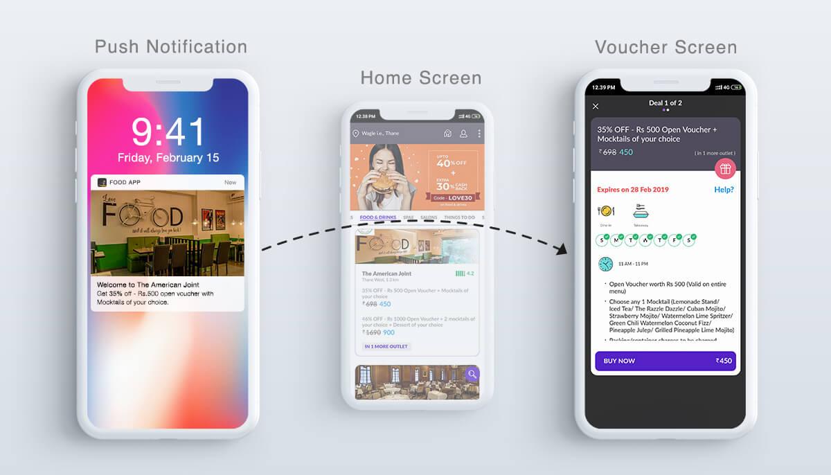 app push notification to enhance the app on-boarding