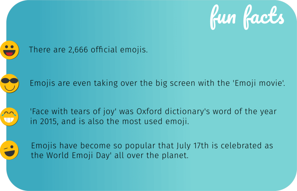 fun facts of emojis