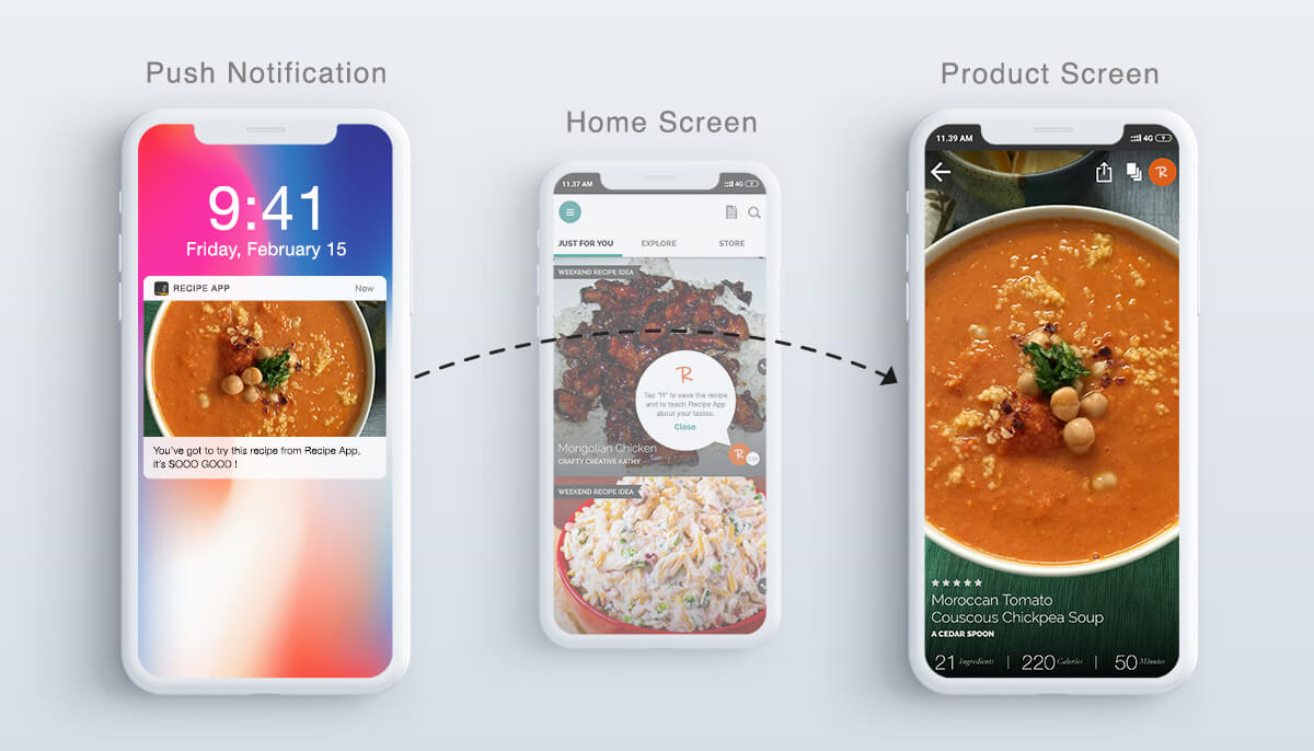 Push Notification Deep Linking for Food delivery Apps