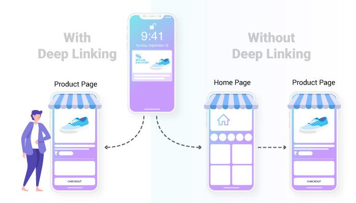 App push notifications deep linking