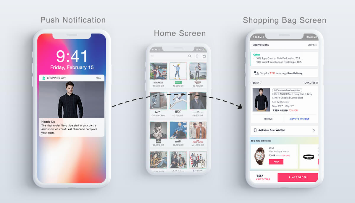 Push notifications to encourage faster shopping cart checkouts