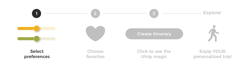 Utrip.com lets you filter your preferences to build you a customized itinerary