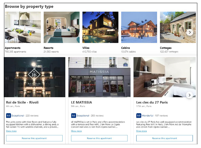Travel Category Page Recommendation