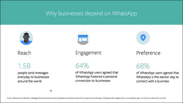 Communicate with businesses using messaging apps