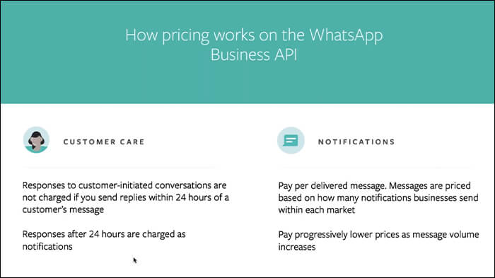 How pricing works on the WhatsApp Business API