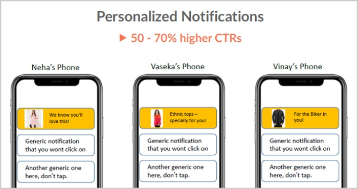 Personalized notifications