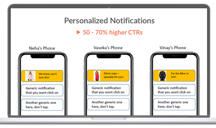 an example of personalized notifications which delivers predictive product recommendations