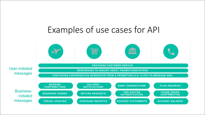 Examples of WhatsApp Business use cases for API