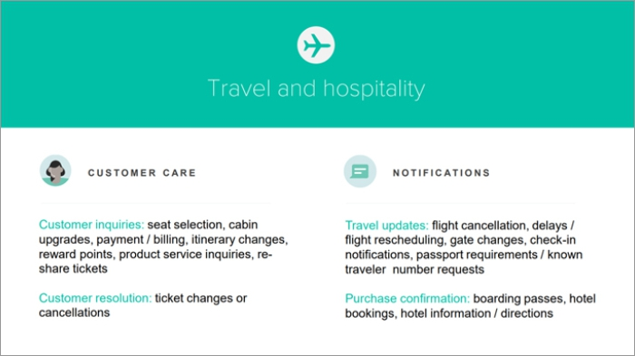 Examples of WhatsApp Business Travel & hospitality industry use case for API