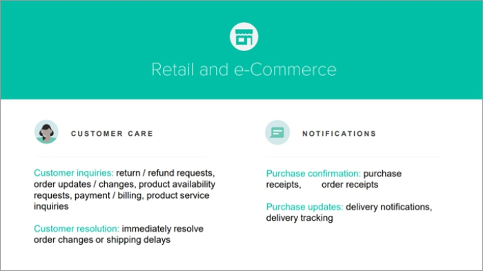Examples of WhatsApp Business Retail and E-commerce use case for API