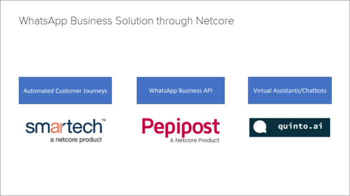 WhatsApp Business solution through Netcore