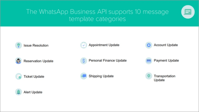 10 message template categories supported by the WhatsApp Business API