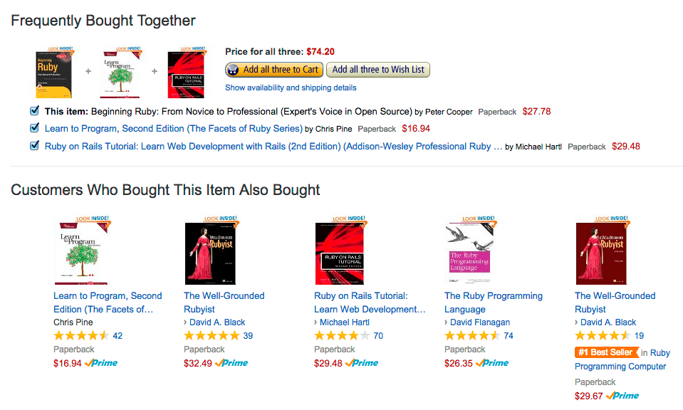 Complementary product suggestions  of products frequently bought together