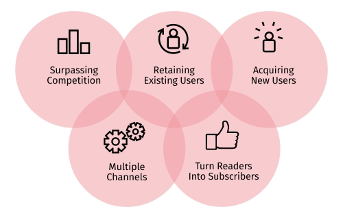 5 points which explain why personalization is a necessity, not an option.
