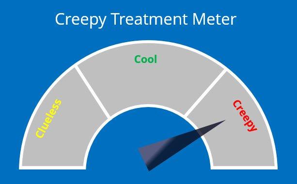 creepy treatment meter